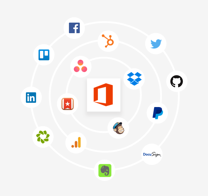 integrazioni per office 365